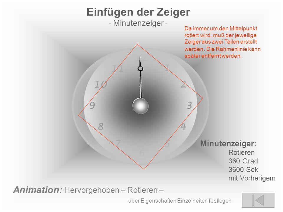 Einfügen der Zeiger Animation: Hervorgehoben – Rotieren –