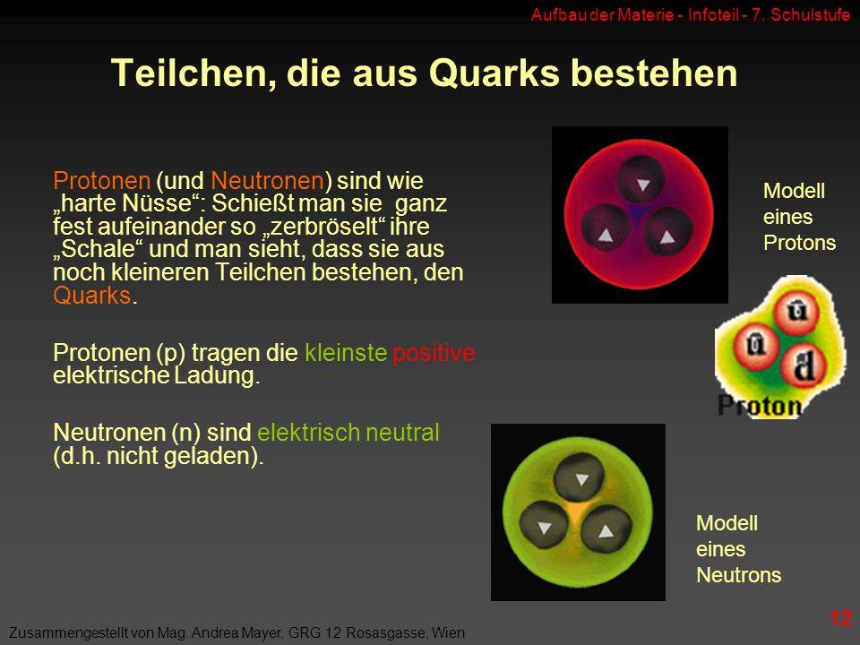 Teilchen, die aus Quarks bestehen