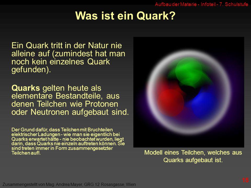 Modell eines Teilchen, welches aus Quarks aufgebaut ist.