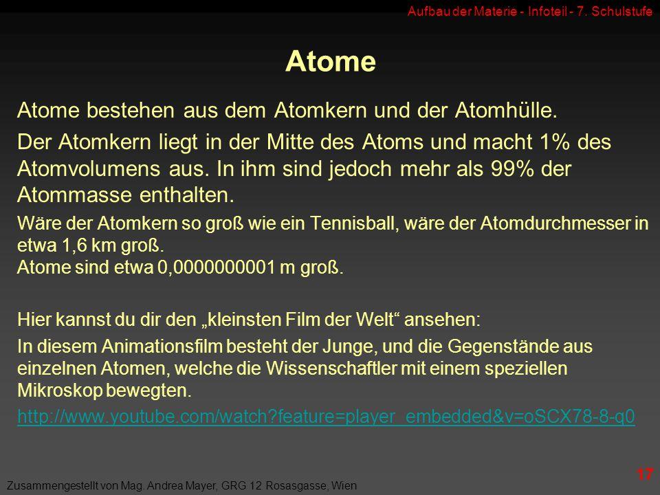 Atome Atome bestehen aus dem Atomkern und der Atomhülle.