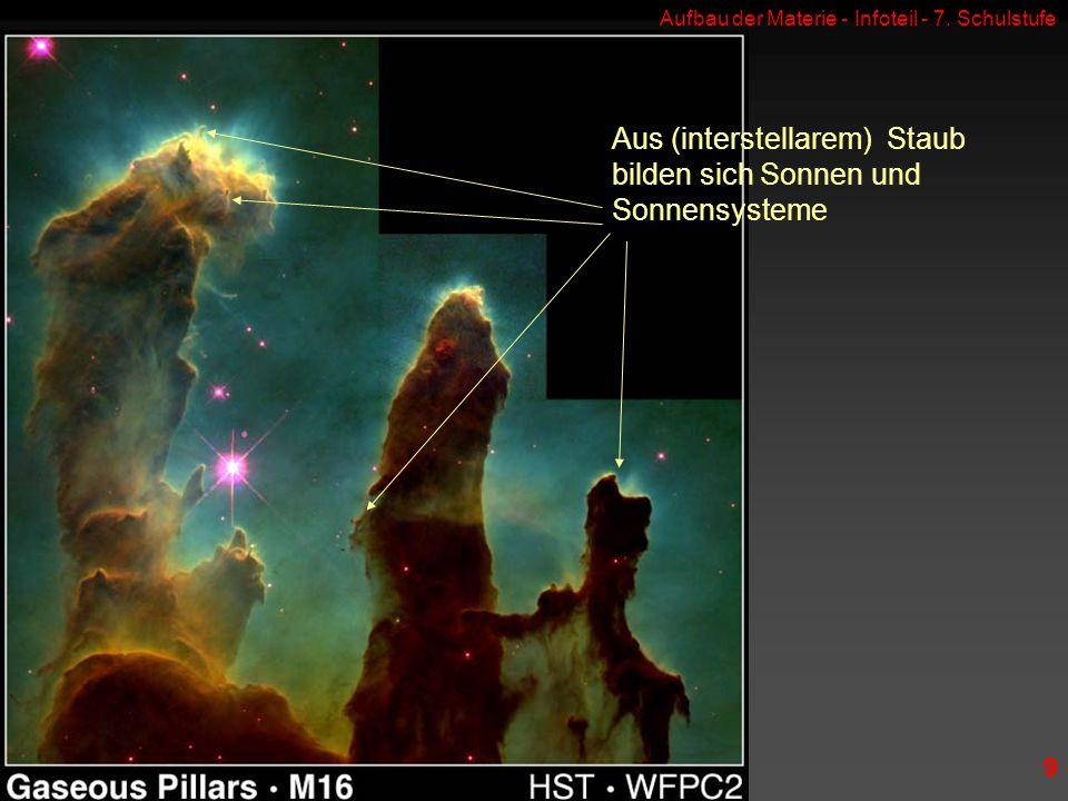 Aus (interstellarem) Staub bilden sich Sonnen und Sonnensysteme