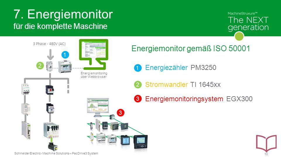 7. Energiemonitor für die komplette Maschine