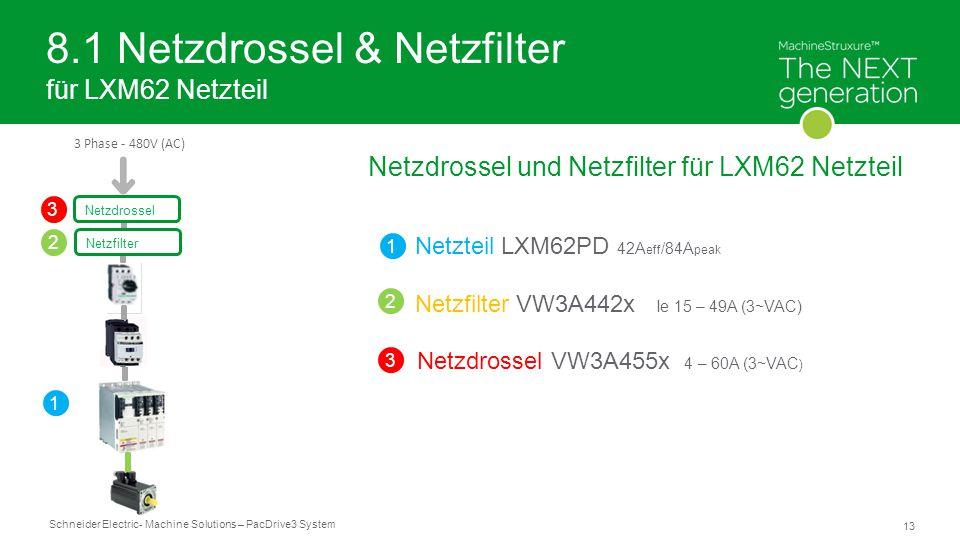 8.1 Netzdrossel & Netzfilter für LXM62 Netzteil