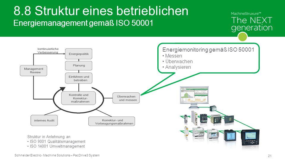 8.8 Struktur eines betrieblichen Energiemanagement gemäß ISO 50001