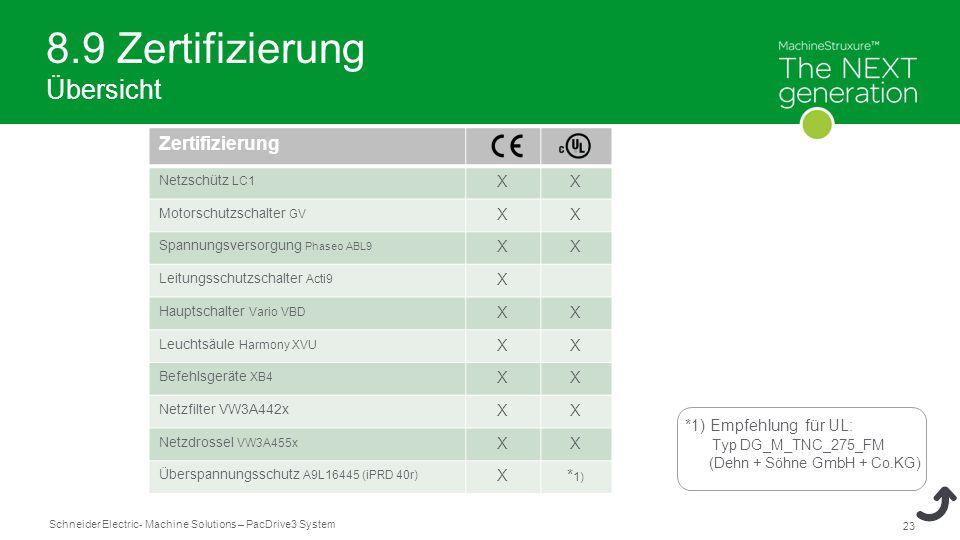 8.9 Zertifizierung Übersicht Zertifizierung X *1)