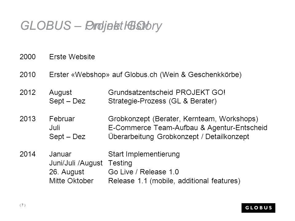 GLOBUS – Online History