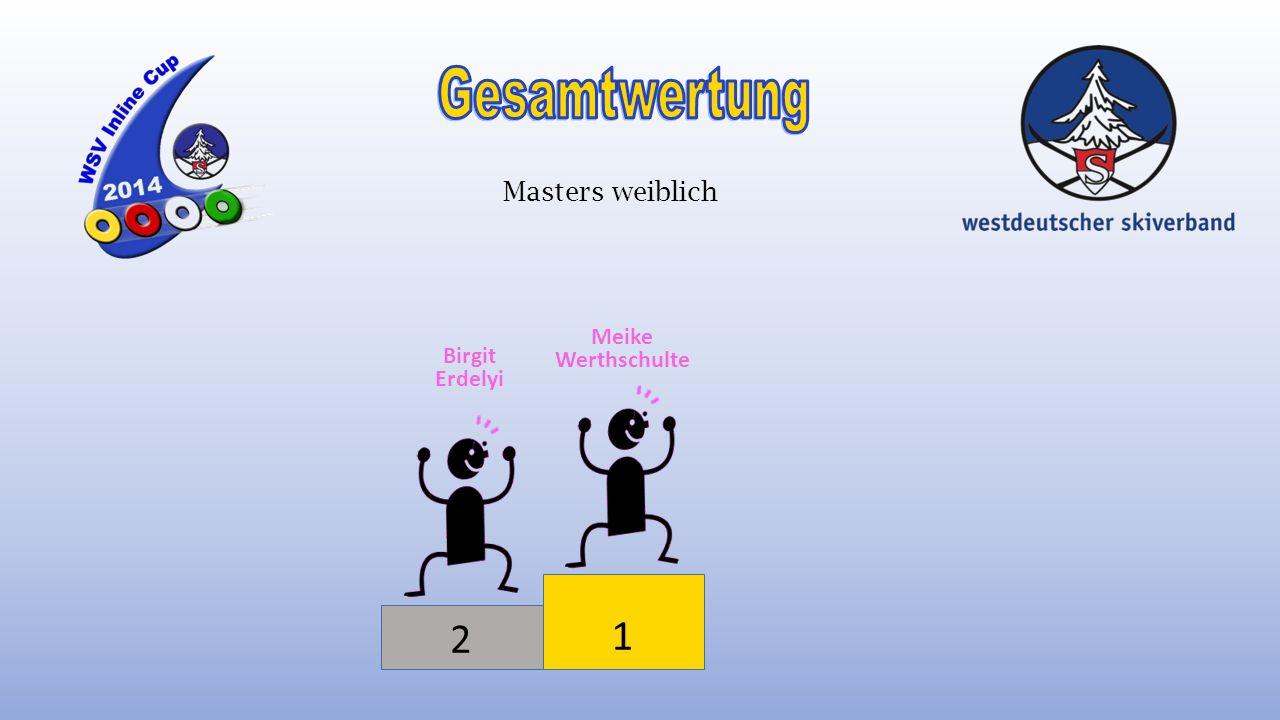 Gesamtwertung Masters weiblich Meike Werthschulte Birgit Erdelyi 2 1