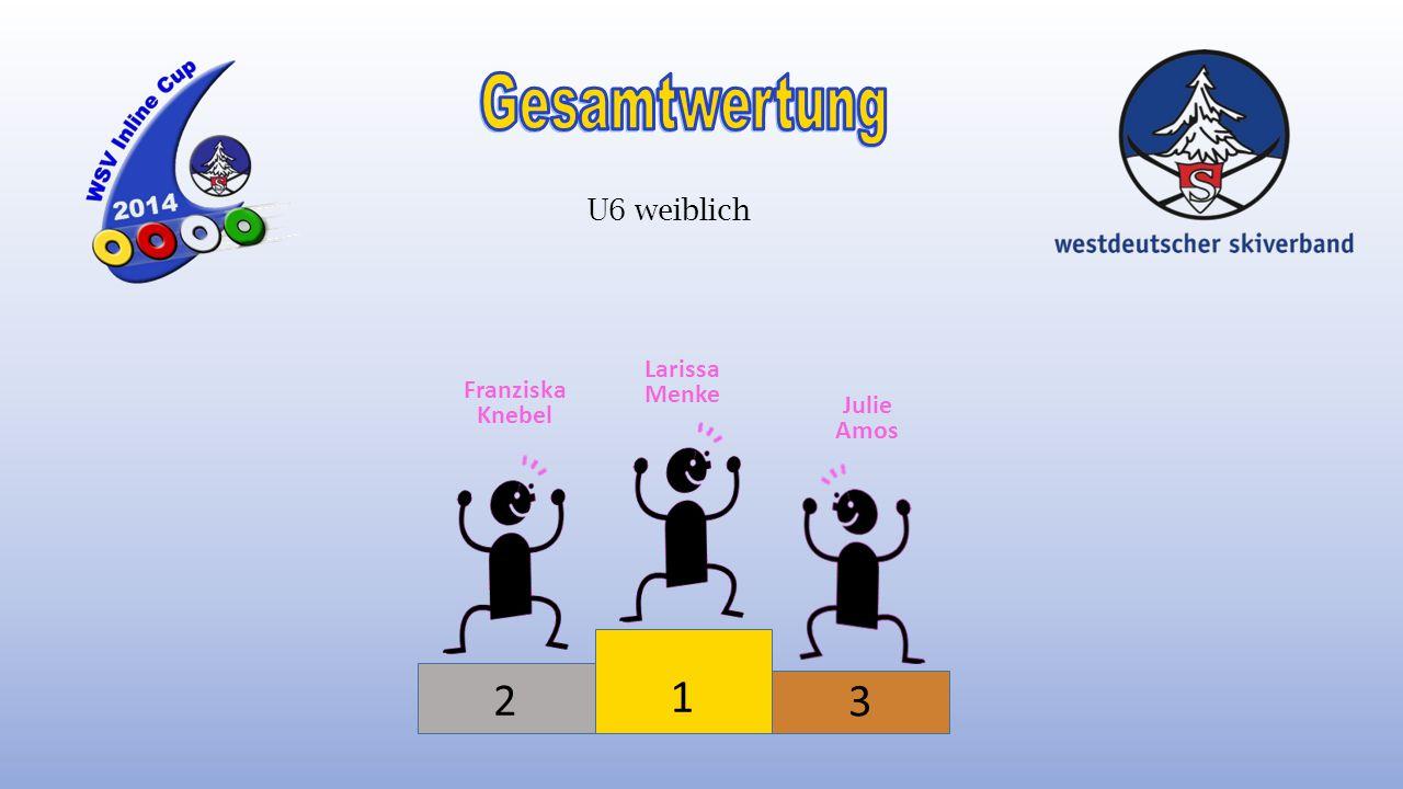 Gesamtwertung 2 1 3 U6 weiblich Larissa Menke Franziska Knebel