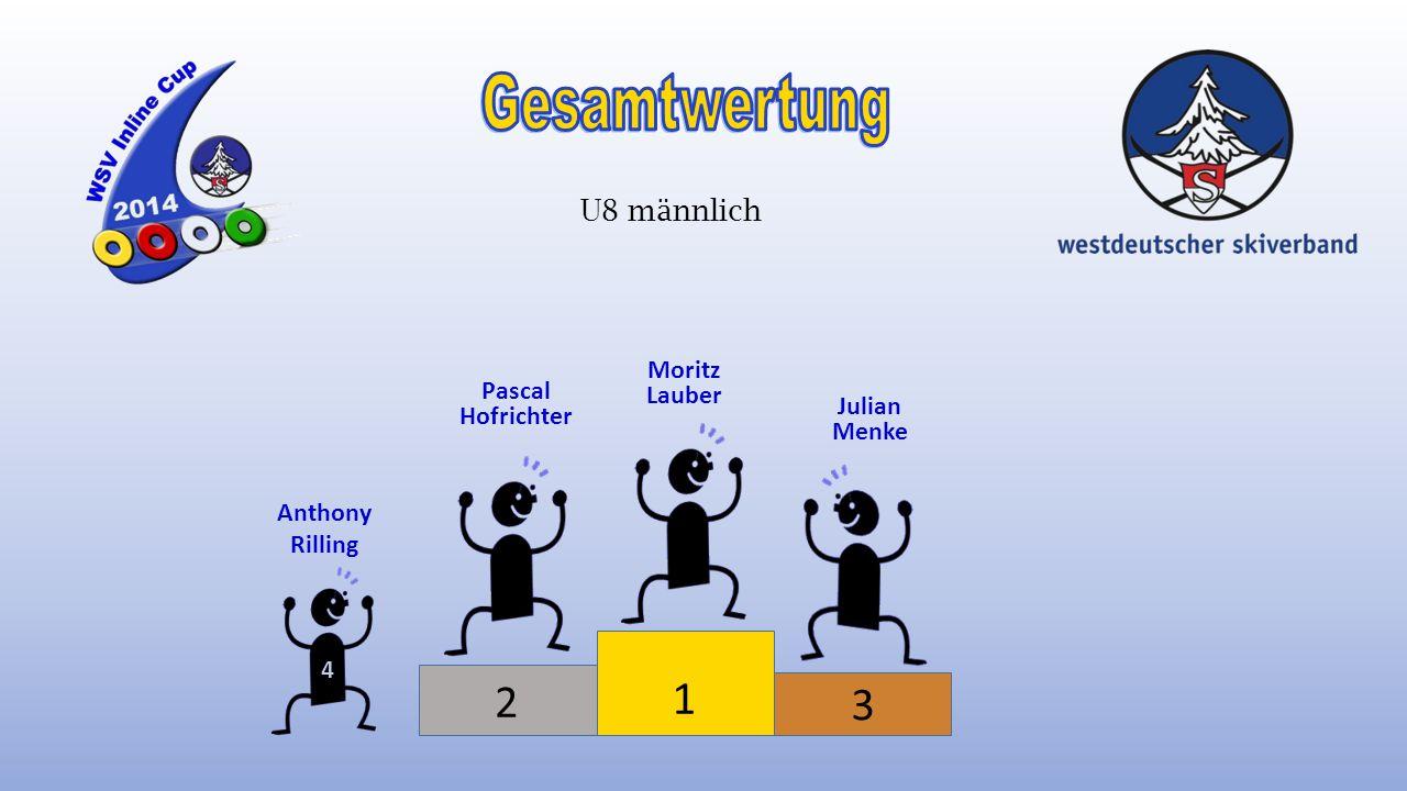 Gesamtwertung 1 2 3 U8 männlich Moritz Lauber Pascal Hofrichter Julian