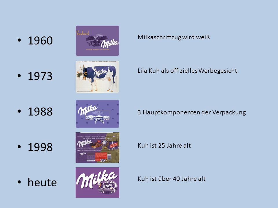 1960 1973 1988 1998 heute Milkaschriftzug wird weiß