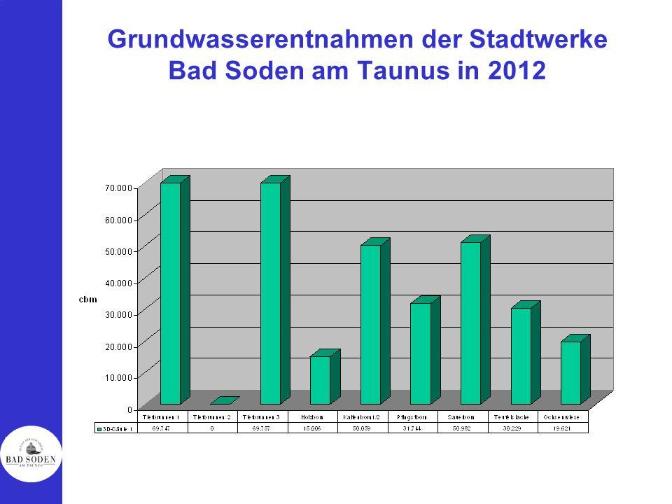 Grundwasserentnahmen der Stadtwerke Bad Soden am Taunus in 2012