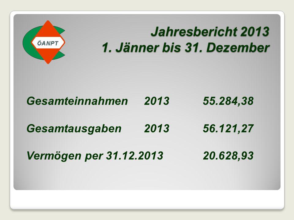 Jahresbericht 2013 1. Jänner bis 31. Dezember