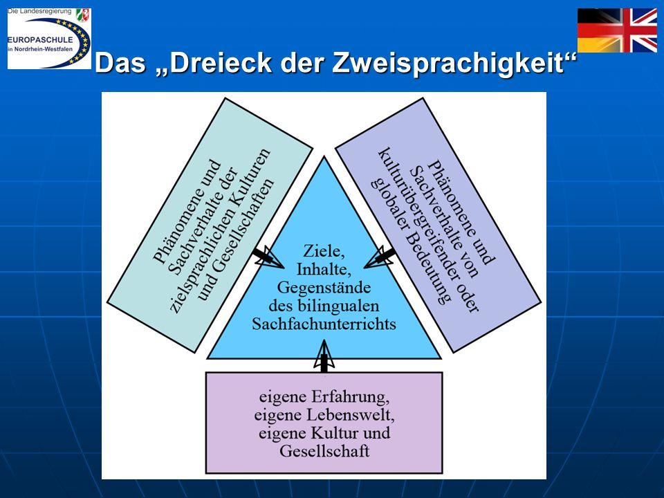 """Das """"Dreieck der Zweisprachigkeit"""