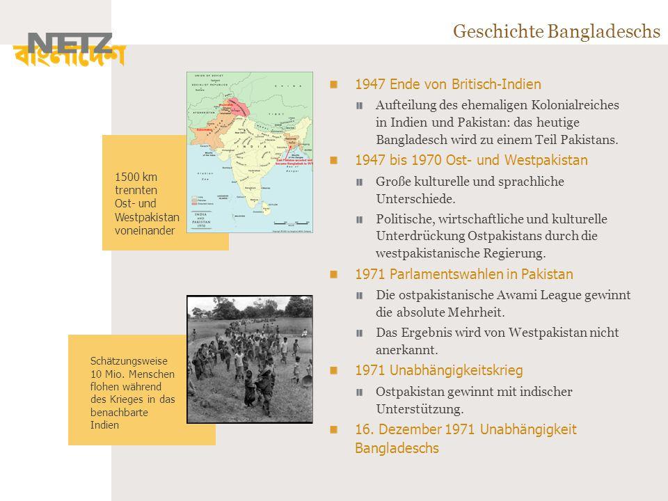 Geschichte Bangladeschs