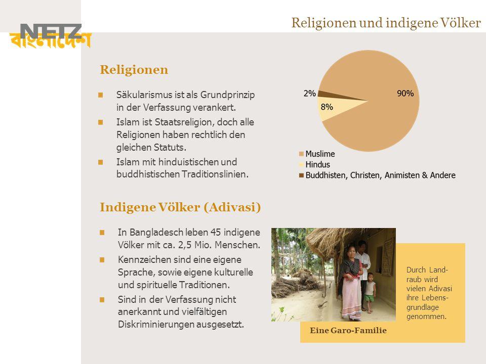 Religionen und indigene Völker