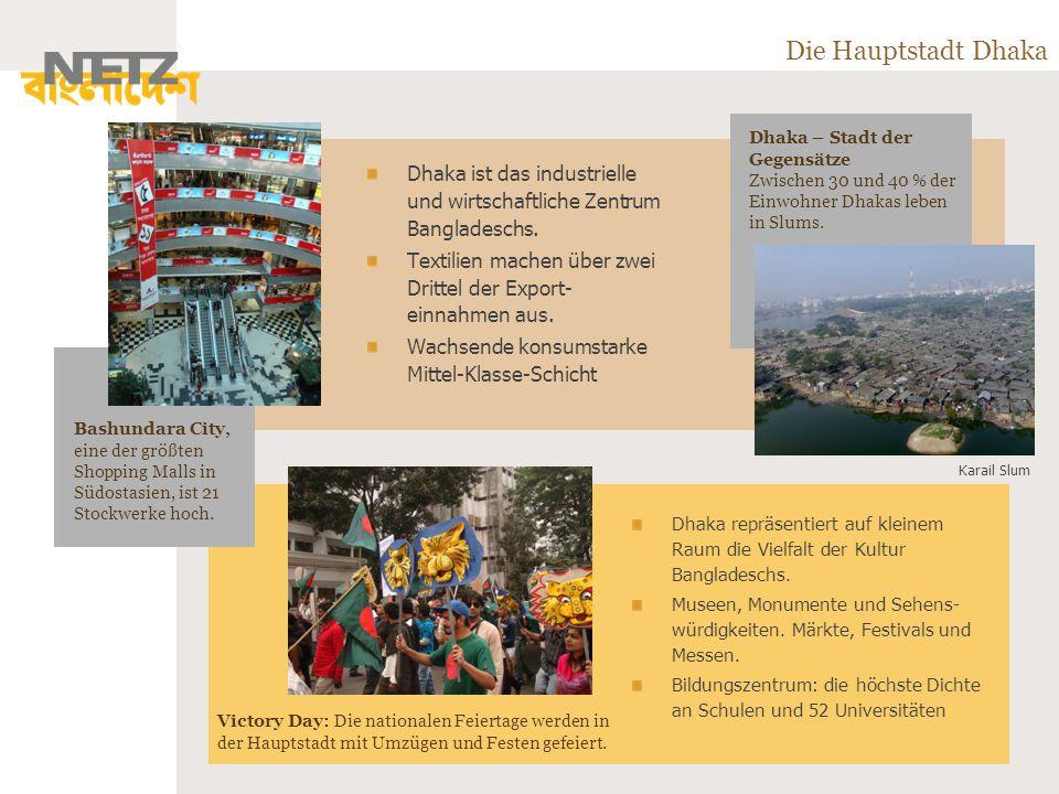 Die Hauptstadt Dhaka Dhaka – Stadt der Gegensätze Zwischen 30 und 40 % der Einwohner Dhakas leben in Slums.