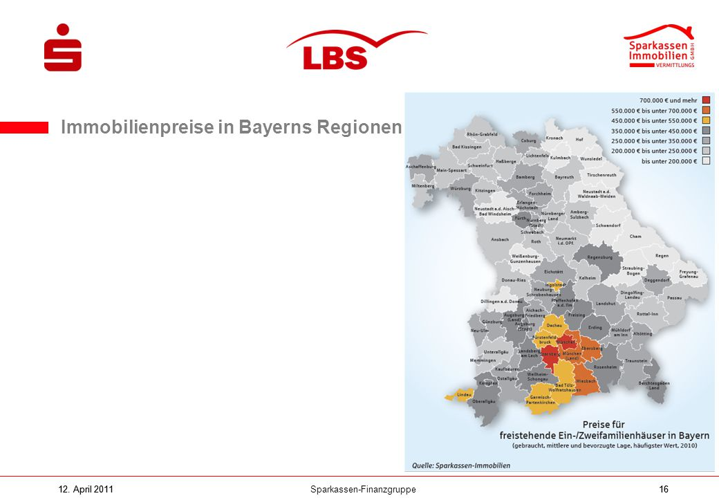 Immobilienpreise in Bayerns Regionen