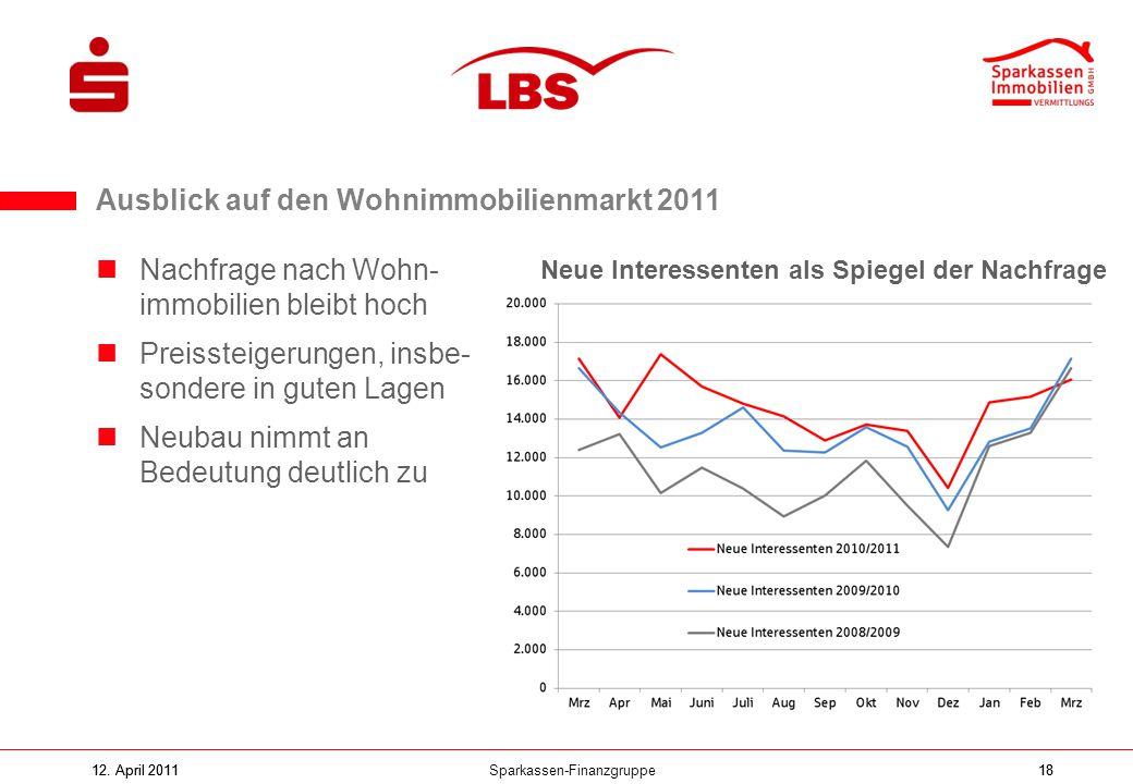 Ausblick auf den Wohnimmobilienmarkt 2011