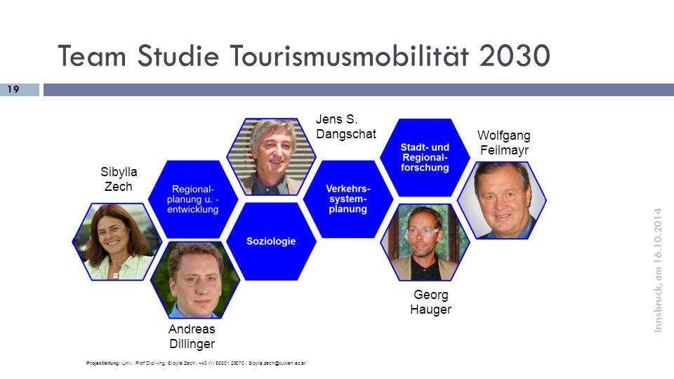 Team Studie Tourismusmobilität 2030