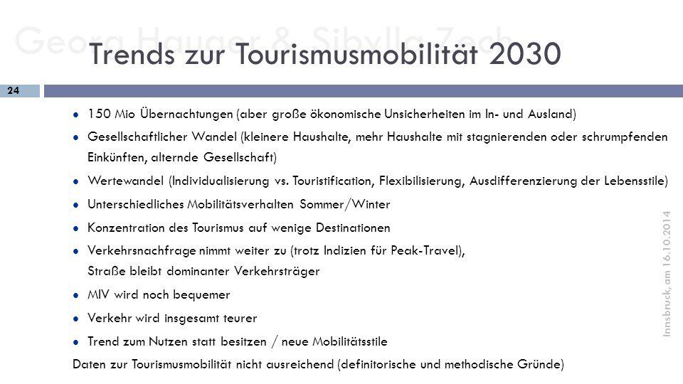 Trends zur Tourismusmobilität 2030