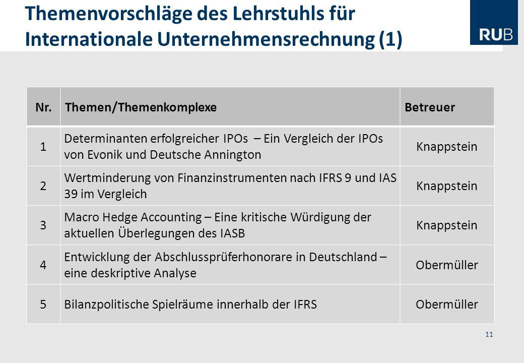 Themenvorschläge des Lehrstuhls für Internationale Unternehmensrechnung (1)
