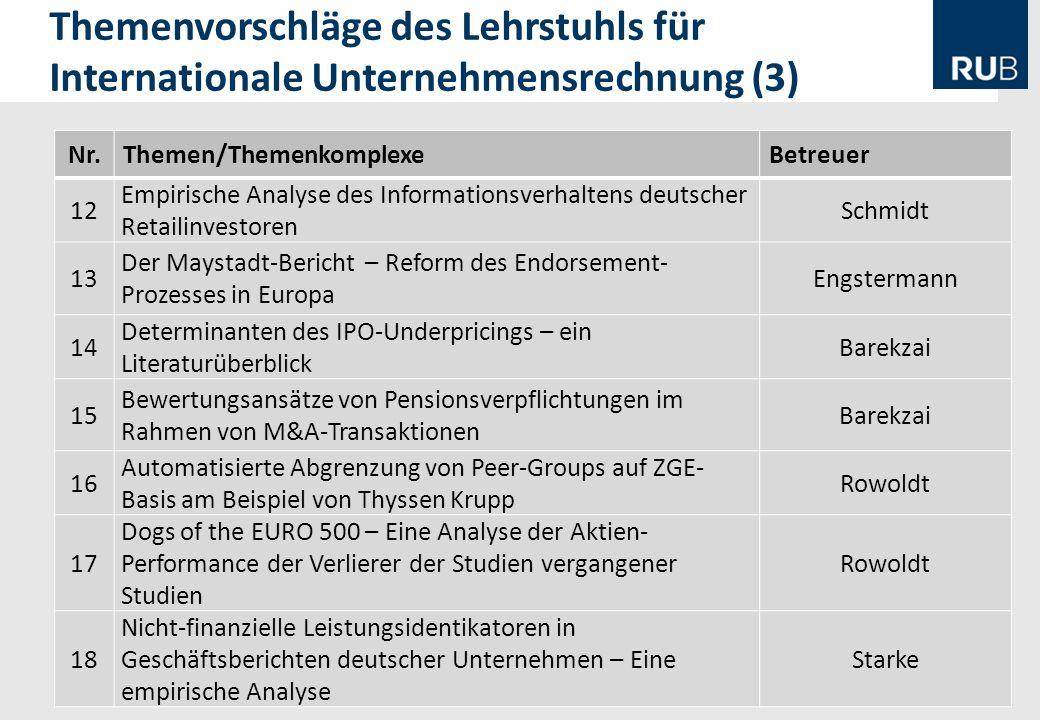 Themenvorschläge des Lehrstuhls für Internationale Unternehmensrechnung (3)