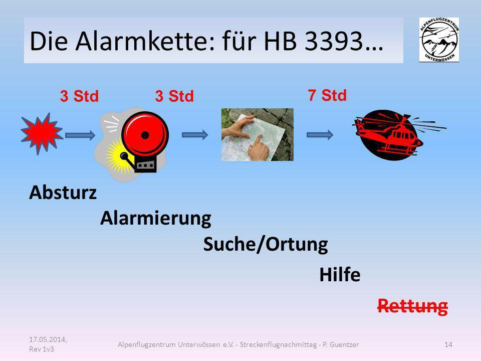 Die Alarmkette: für HB 3393…