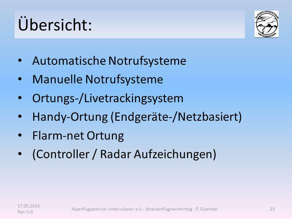 Übersicht: Automatische Notrufsysteme Manuelle Notrufsysteme