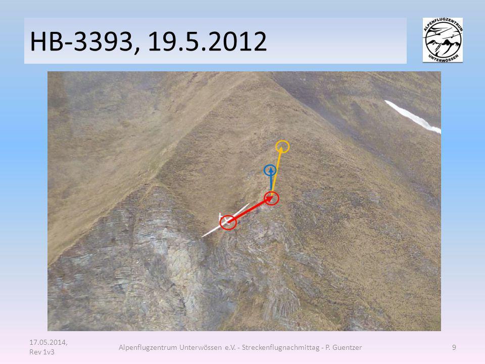 HB-3393, 19.5.2012 17.05.2014, Rev 1v3. Alpenflugzentrum Unterwössen e.V.