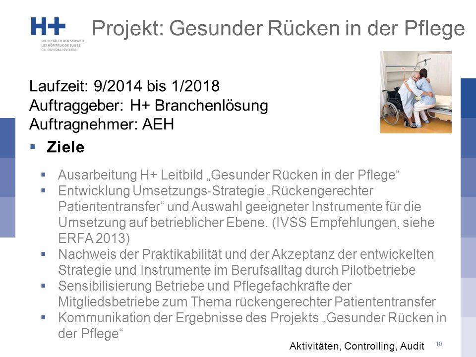 Projekt: Gesunder Rücken in der Pflege