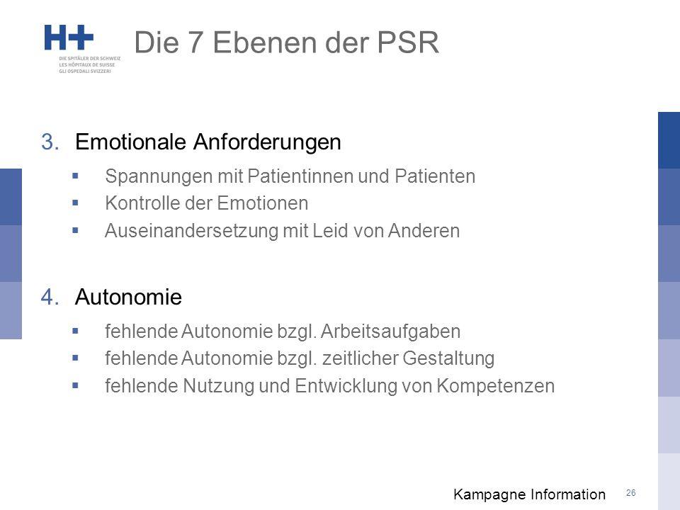 Die 7 Ebenen der PSR Emotionale Anforderungen Autonomie
