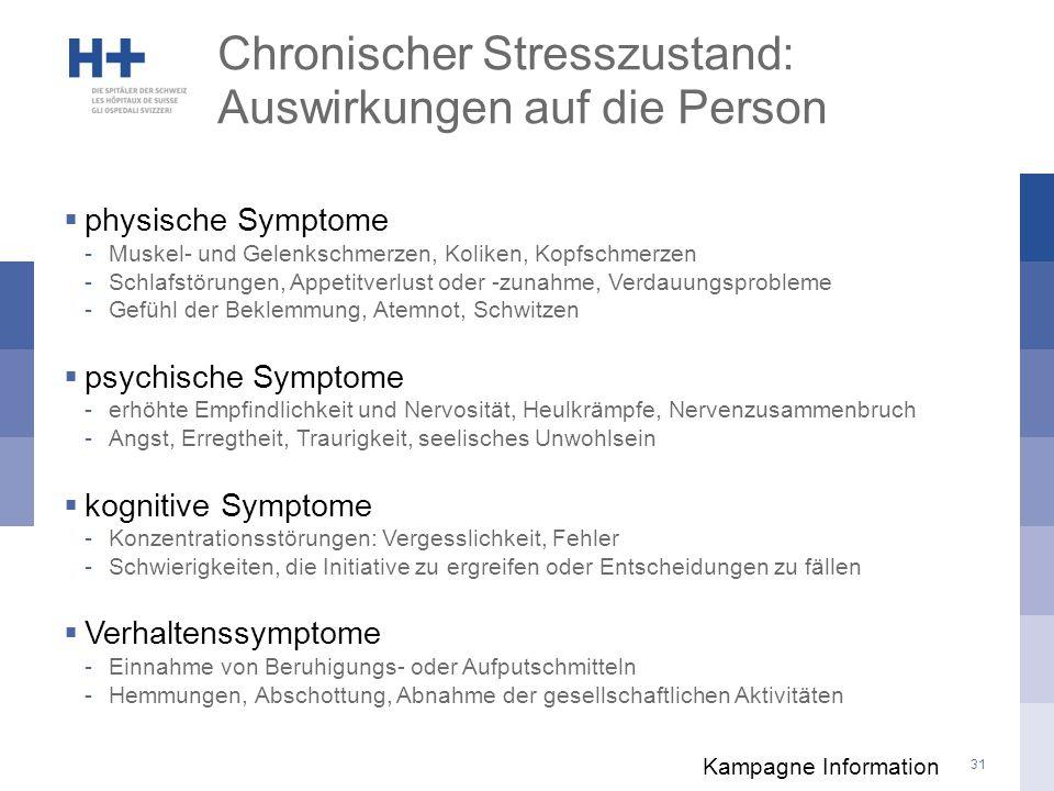 Chronischer Stresszustand: Auswirkungen auf die Person