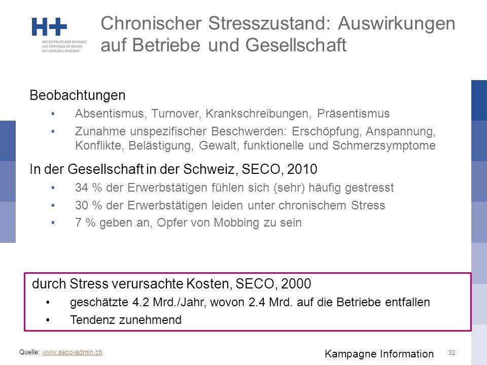 Chronischer Stresszustand: Auswirkungen auf Betriebe und Gesellschaft