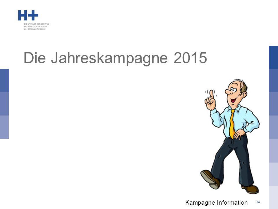 Die Jahreskampagne 2015 Kampagne Information