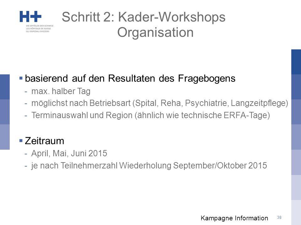 Schritt 2: Kader-Workshops Organisation