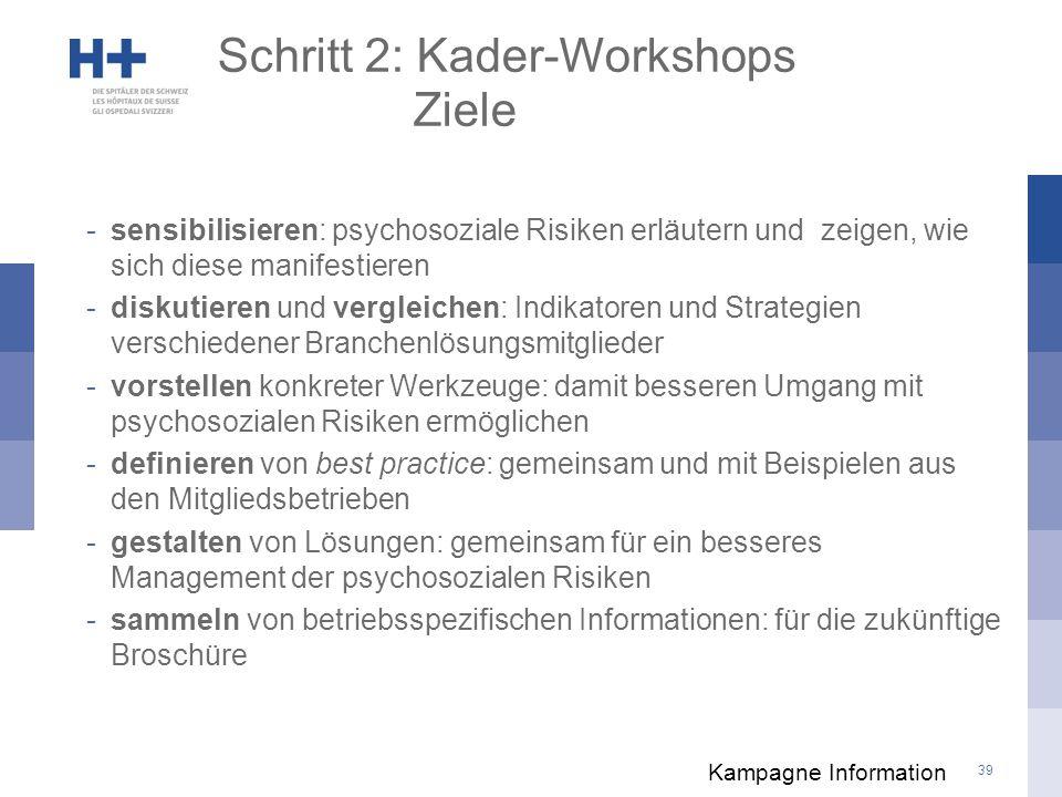 Schritt 2: Kader-Workshops Ziele