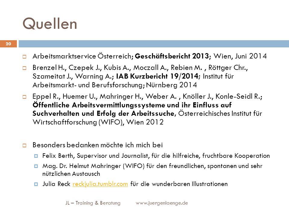 Quellen Arbeitsmarktservice Österreich; Geschäftsbericht 2013; Wien, Juni 2014.