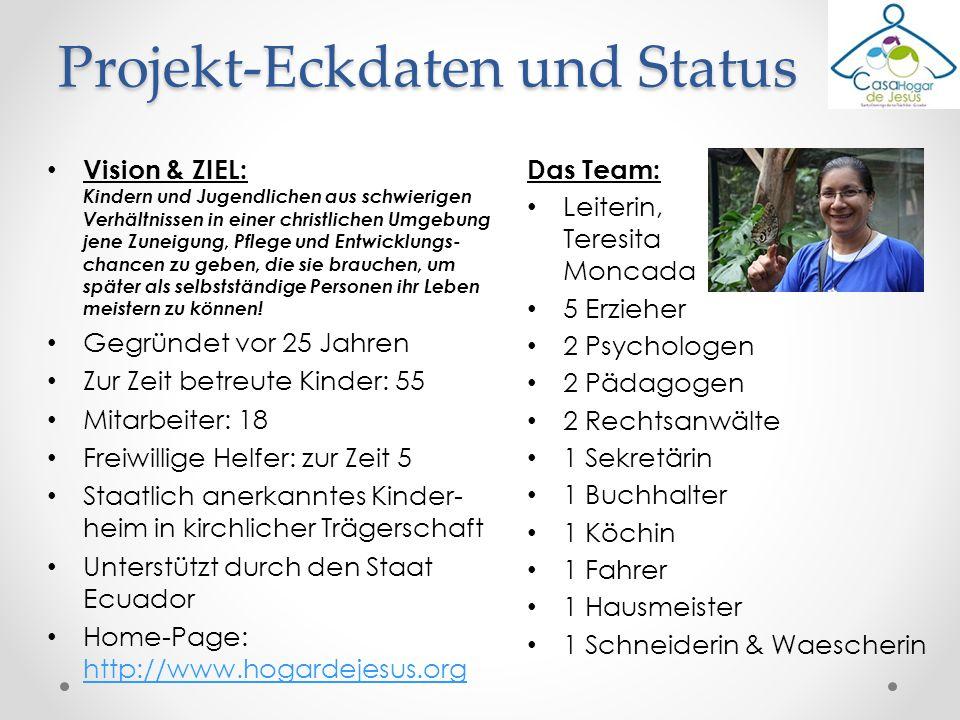 Projekt-Eckdaten und Status