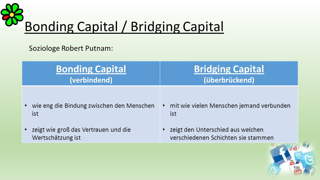 Bonding Capital / Bridging Capital