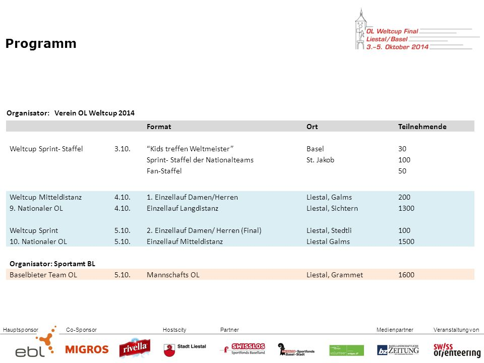 Programm Organisator: Verein OL Weltcup 2014 Format Ort Teilnehmende