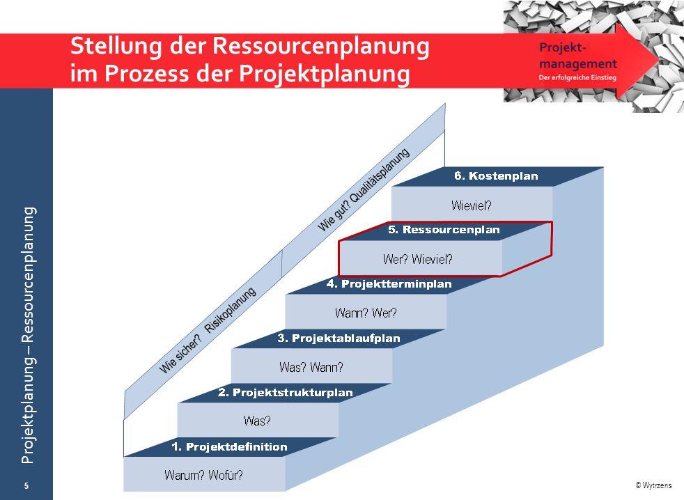 Stellung der Ressourcenplanung im Prozess der Projektplanung