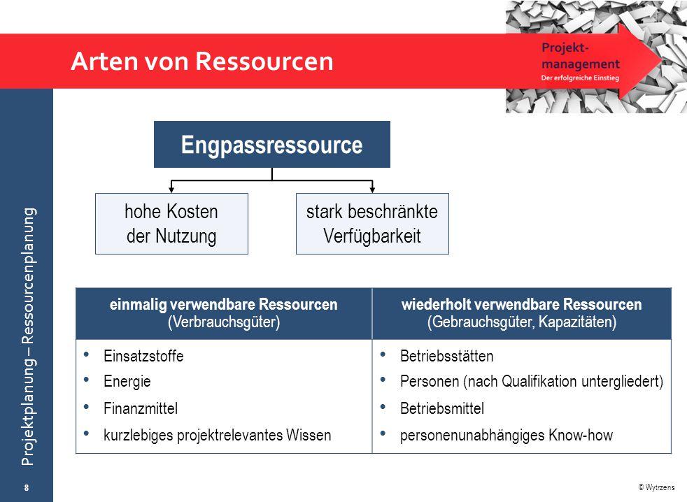 Arten von Ressourcen Engpassressource hohe Kosten der Nutzung