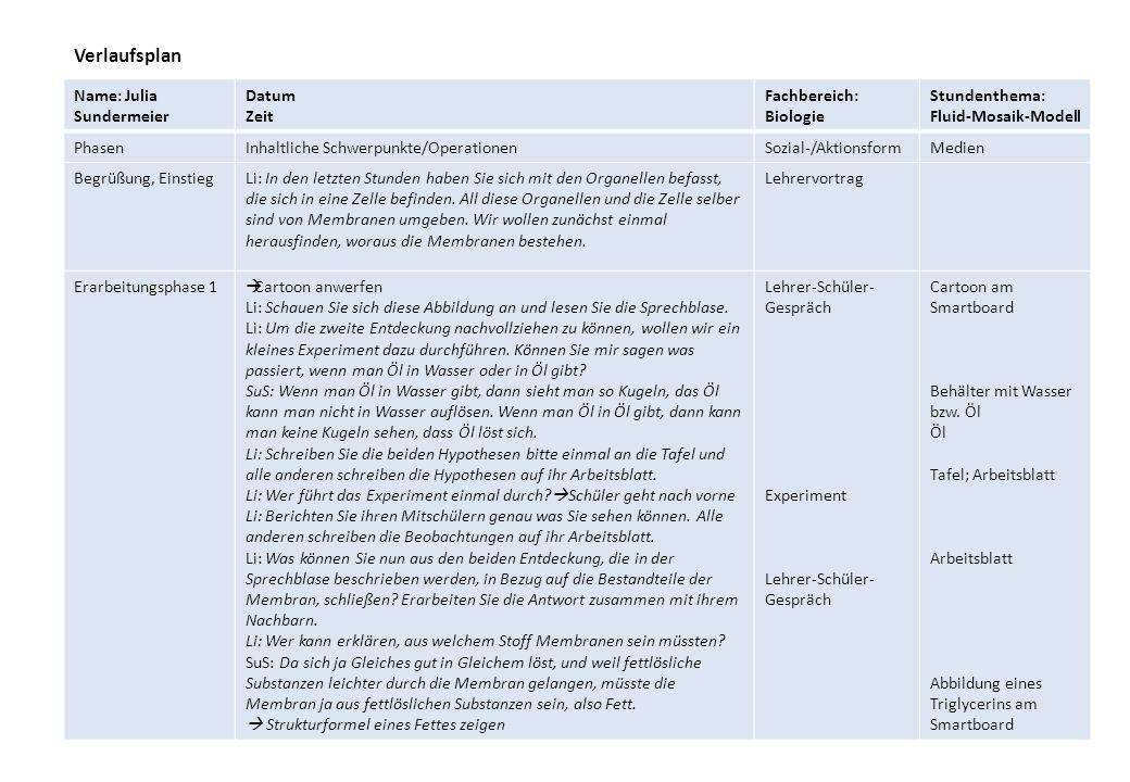 Verlaufsplan Name: Julia Sundermeier Datum Zeit Fachbereich: Biologie