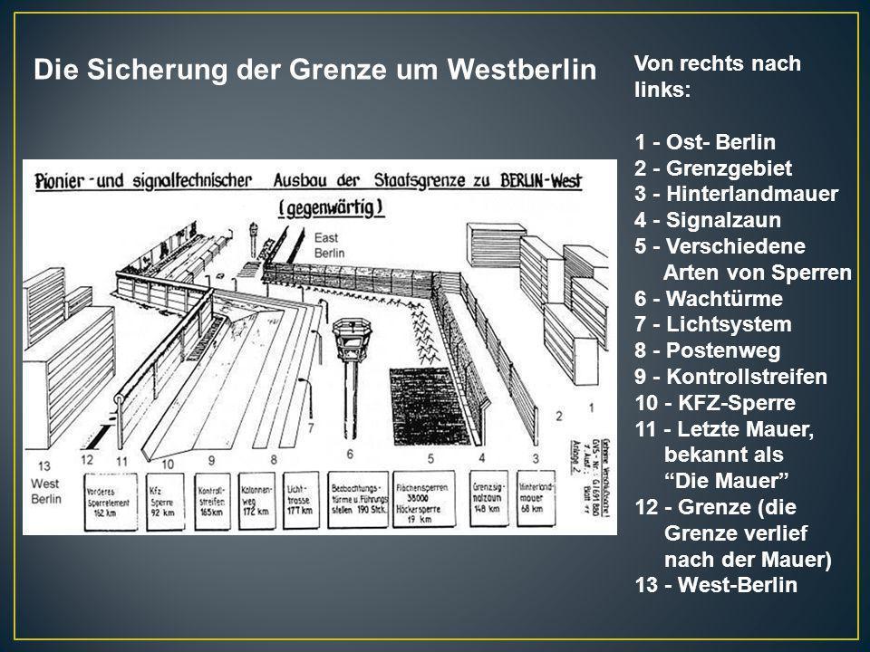 Die Sicherung der Grenze um Westberlin