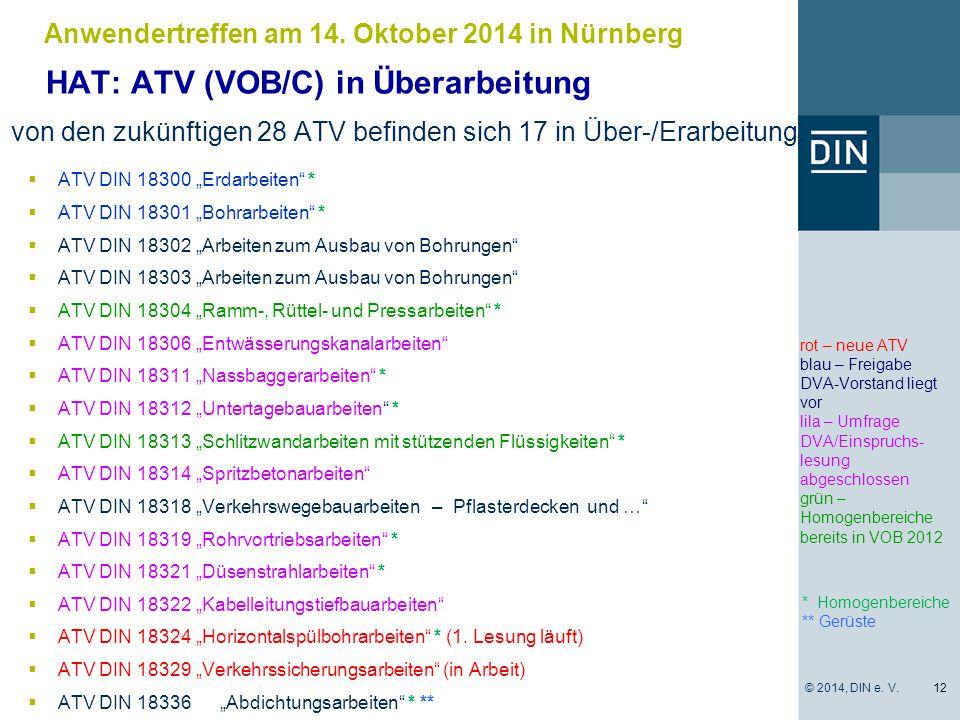 HAT: ATV (VOB/C) in Überarbeitung