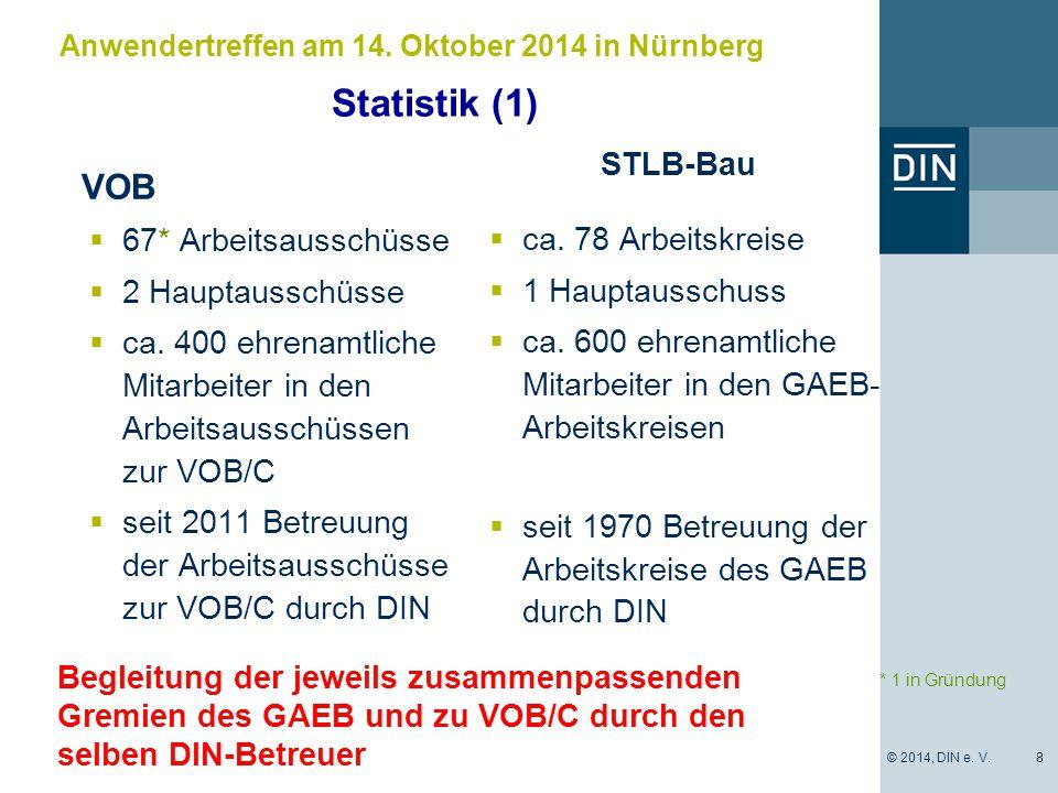 Statistik (1) VOB STLB-Bau 67* Arbeitsausschüsse ca. 78 Arbeitskreise