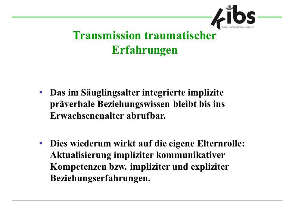 Transmission traumatischer Erfahrungen