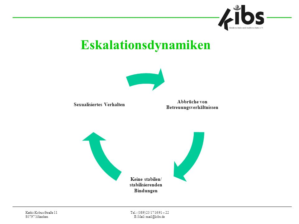 Eskalationsdynamiken