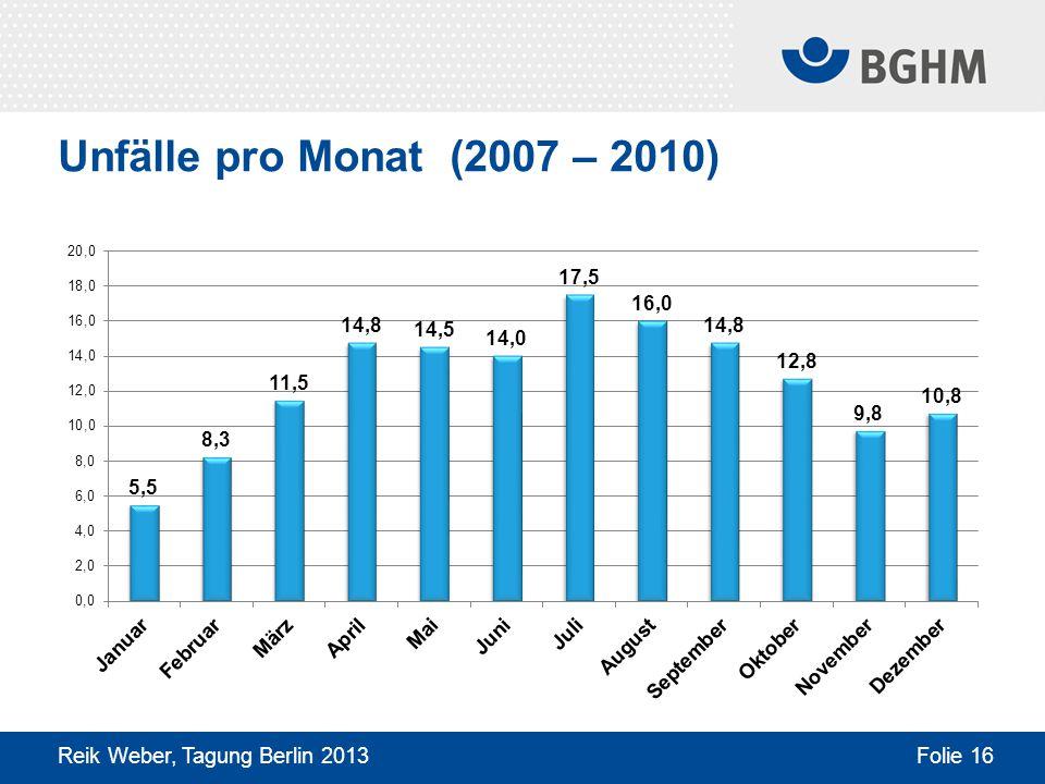 Unfälle pro Monat (2007 – 2010) Reik Weber, Tagung Berlin 2013
