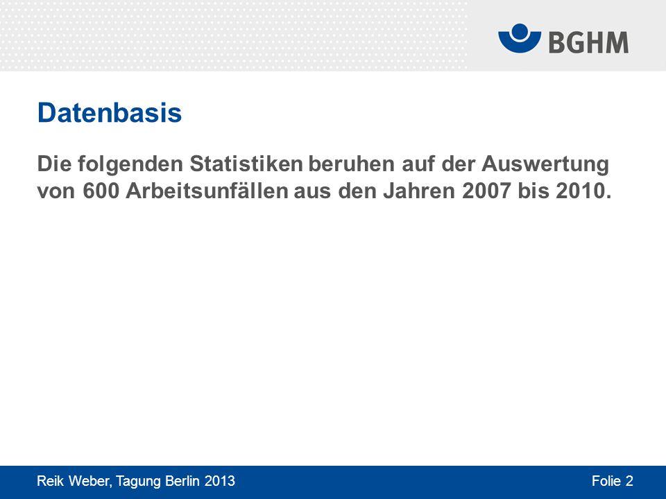 Datenbasis Die folgenden Statistiken beruhen auf der Auswertung von 600 Arbeitsunfällen aus den Jahren 2007 bis 2010.
